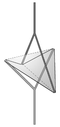tetrahedral saddle joint
